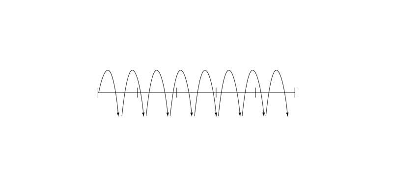 les-rythmes-schema-rodolphe-dogniaux-begaiement-design-matin-02