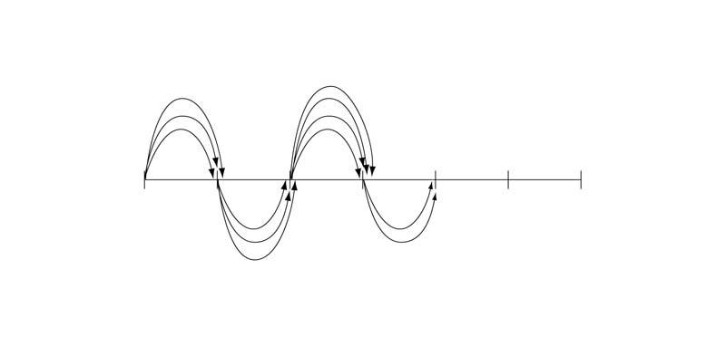 les-rythmes-schema-rodolphe-dogniaux-begaiement-design-matin-10