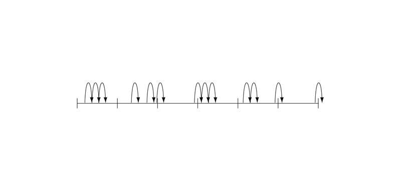 les-rythmes-schema-rodolphe-dogniaux-begaiement-design-matin-12